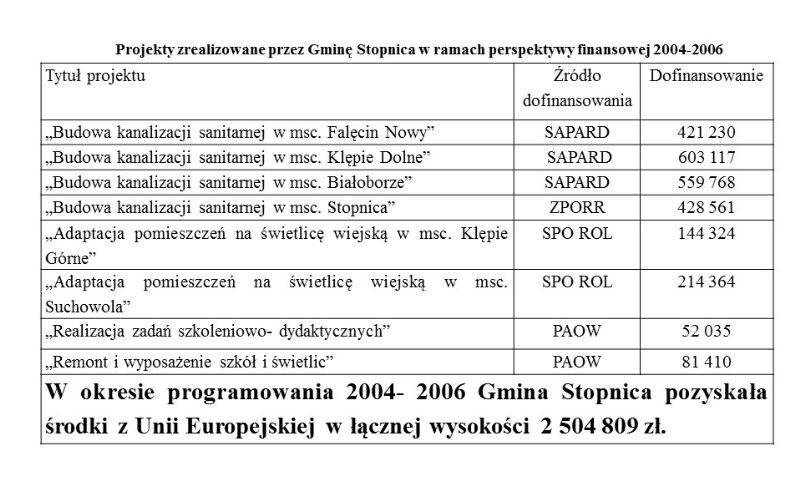 2004_2006.jpg